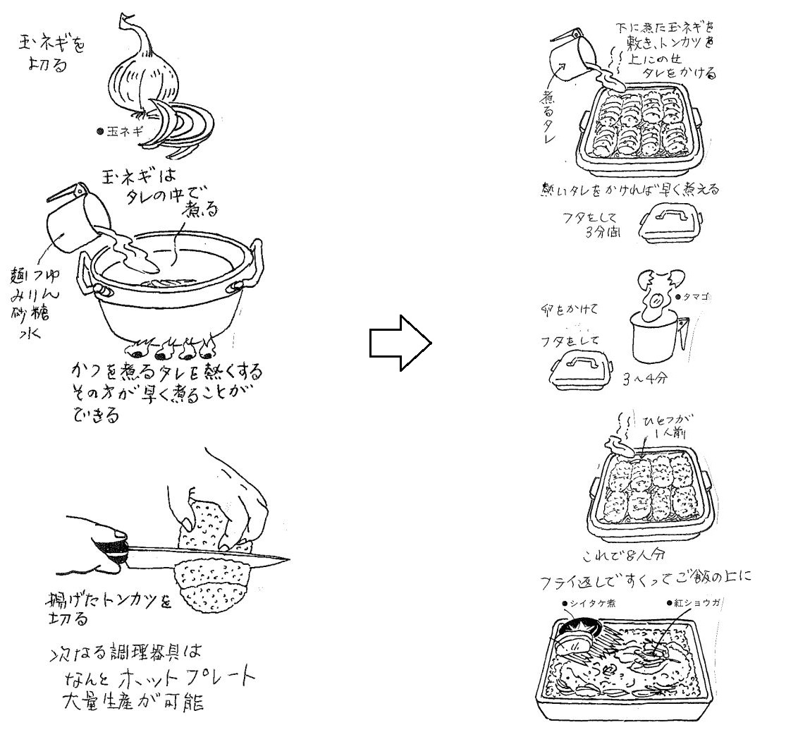 20130412_katsudon.jpg