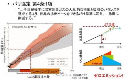202001_kimotoslide7-600x374