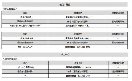 20200817_7i_03 - コピー